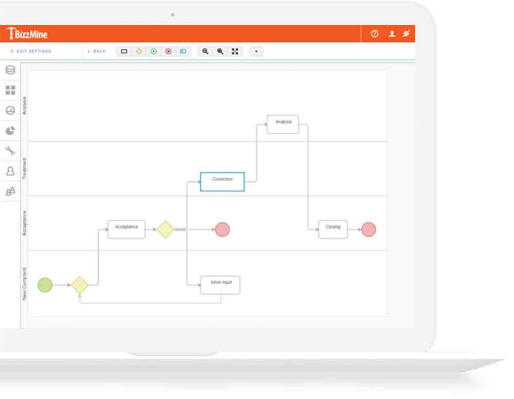 Zero Code Workflow Sercle Software